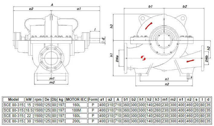Thông số kỹ thuật của máy bơm ly tâm hút đôi Sempa SCE 80-315 (1500rpm)