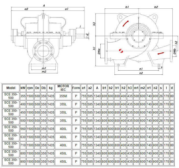 Thông số kỹ thuật của máy bơm ly tâm hút đôi Sempa SCE 350-500