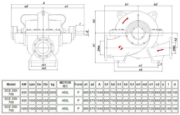 Thông số kỹ thuật của máy bơm Sempa ly tâm hút đôi SCE 350-700