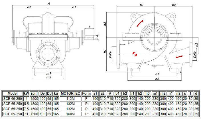Thông số kỹ thuật của máy bơm Sempa ly tâm hút đôi SCE 65-250 (1500rpm)