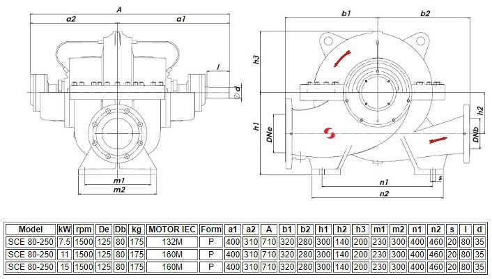 Thông số kỹ thuật của máy bơm nước ly tâm hút đôi Sempa SCE 80-250 (1500rpm)