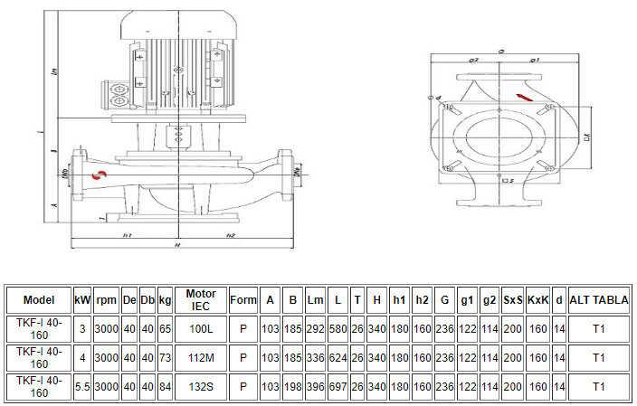 Thông số kỹ thuật máy bơm ly tâm trục đứng đa tầng Sempa TKF-I 40-160