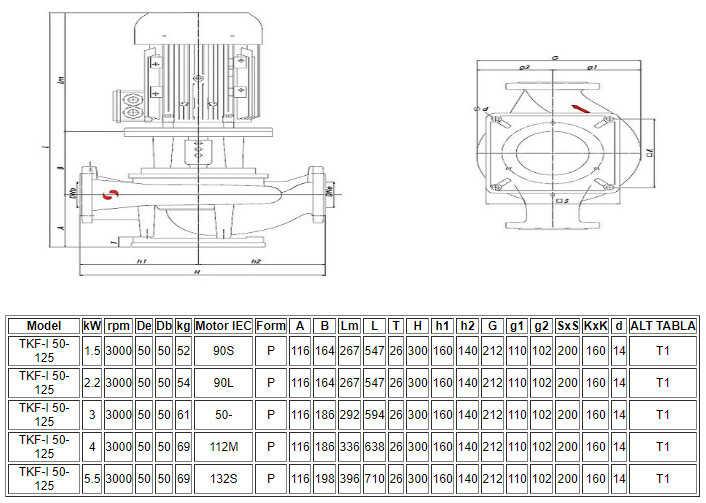 Thông số kỹ thuật máy bơm ly tâm trục đứng đa tầng Sempa TKF-I 50-125
