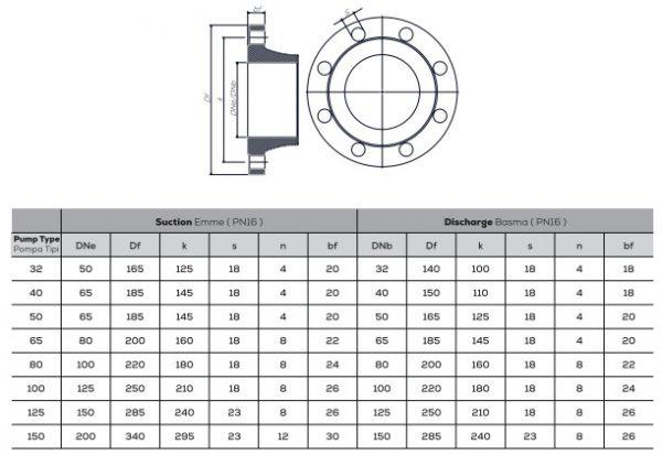 Mặt bích của máy bơm Sempa TKF-K 32-160 ly tâm trục ngang đa tầng