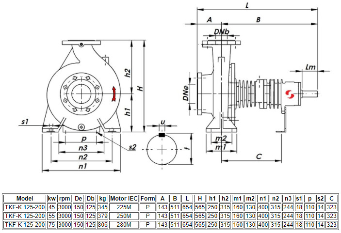 Thông số kỹ thuật máy bơm ly tâm trục ngang đa tầng Sempa TKF-K 125-200