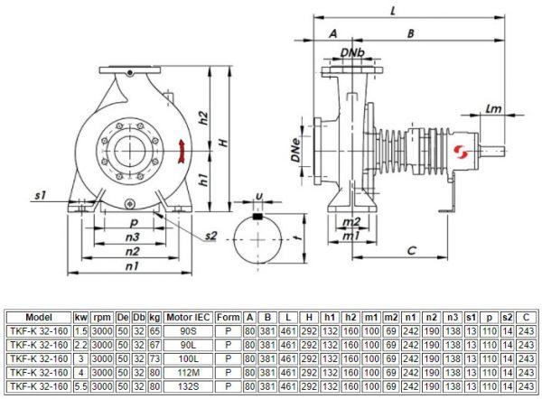 Thông số kỹ thuật máy bơm Sempa TKF-K 32-160 ly tâm trục ngang đa tầng