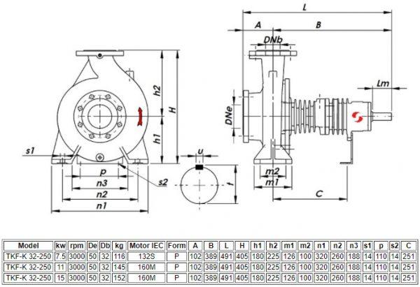 Thông số kỹ thuật máy bơm ly tâm trục ngang đa tầng Sempa TKF-K 32-250