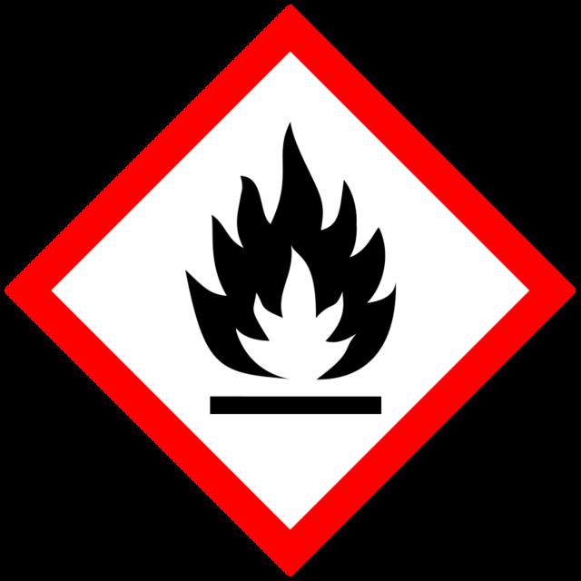 Đánh giá mức độ nguy hiểm cháy, nổ của các quá trình công nghệ sản xuất